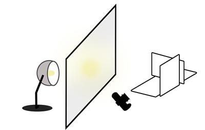 Produktfotografie - Skizze Beleuchtung
